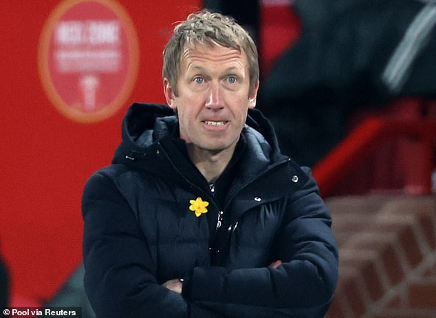 Brighton boss Graham Potter has played down links to the Tottenham job as 'speculation'