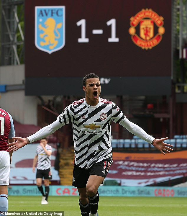 After hitting the net against Aston Villa, Mason Greenwood broke a special United record