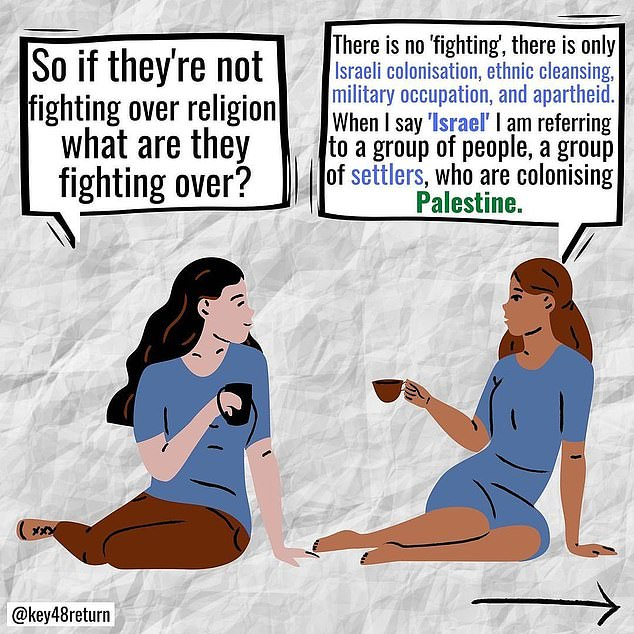 Bella Hadid shared the cartoon, with several slides explaining her point, on Instagram. She is wrong to describe Israel as a colony, because Jewish people had already been in the region for centuries. She is incorrect in describing ethnic cleansing and a military occupation, because the redrawing of boundaries was done under UN auspices. She is also incorrect in describing the region as being under apartheid, because Israelis and Palestinians are free to choose their own leaders and live under their own rules.