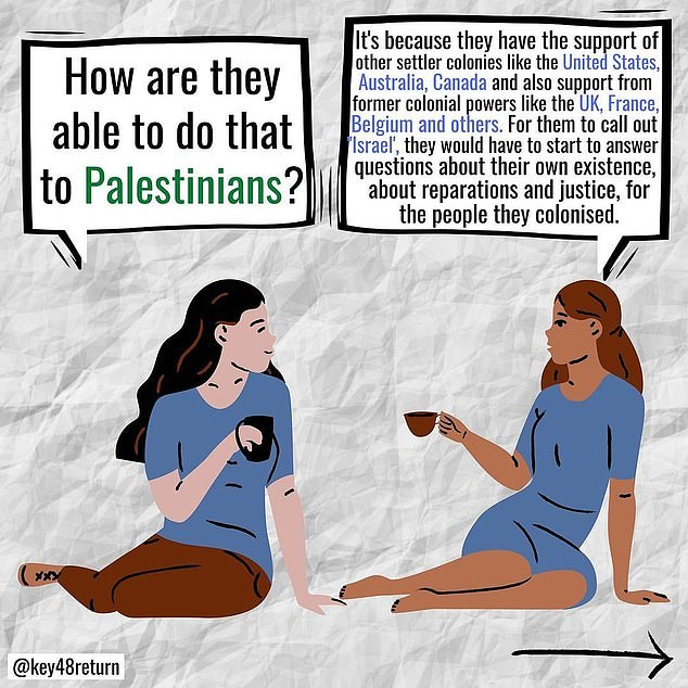 It is true that Israel is supported by the United States, Britain and France. Australia and Canada are strange additions to the list, because they were part of the British Empire - so, by her argument, 'colonies'. What she fails to mention is that Israel needs the support of these much older countries because many of her neighbors invaded in 1948 to try and prevent her existing