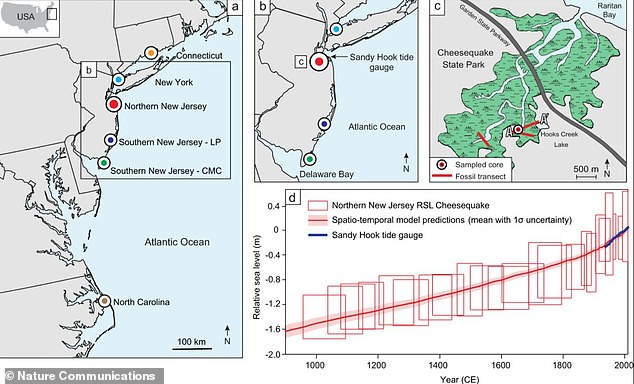 A study in March identifiedsix sites in Connecticut, New York City, New Jersey and North Carolina that experienced a 1.4-inch rise in sea levels in total from 1900 to 2000