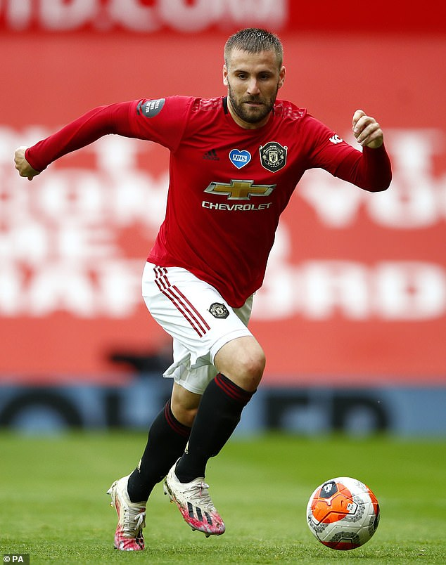 Manchester United's Luke Shaw was the best-performing left-back in the OPremier League
