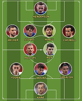 Mourinho's England starting XI