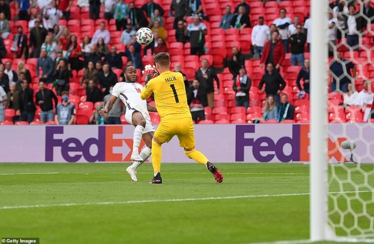 While Sterling was able to beatVaclik to the ball and shoot at goal, his lobbed effort could only strike the post