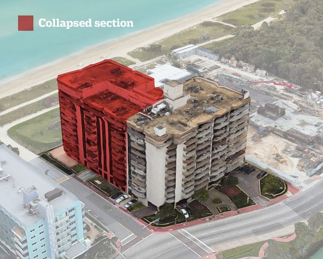 The building was completed in 1981 and apartments in the block, some of which have ocean views sell for up to $915,000