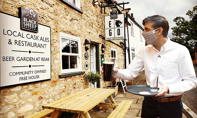 Serving suggestion:The community-owned Green Dragon pub in Exelby, North Yorkshire, hasRishi Sunak as a shareholder