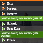 Ibiza, Mallorca and Menorca could be added to the 'amber list' 💥👩💥