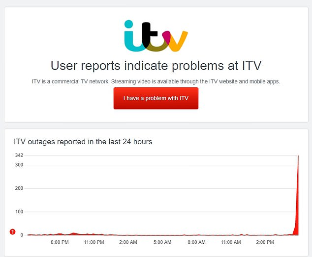 The internet has been hit with problems as customers of ITV, Skybet, British Airways and Barclays reported outages online