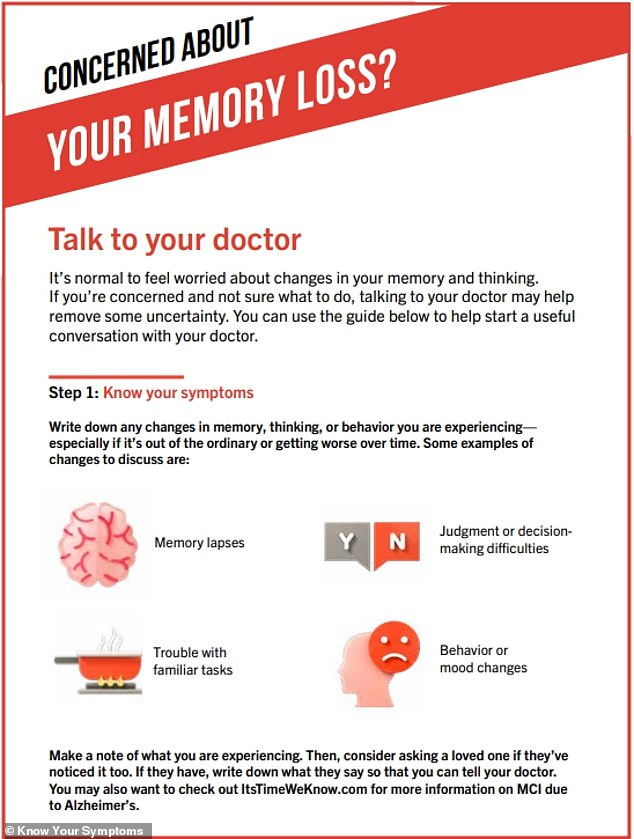 A screen shot of the first page 'Doctor Discussion Guide' provided by the website. It is a two page document