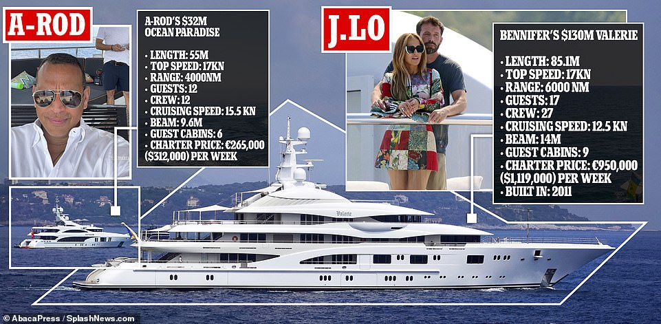 How they stack up: there was all the difference between the two luxury ships