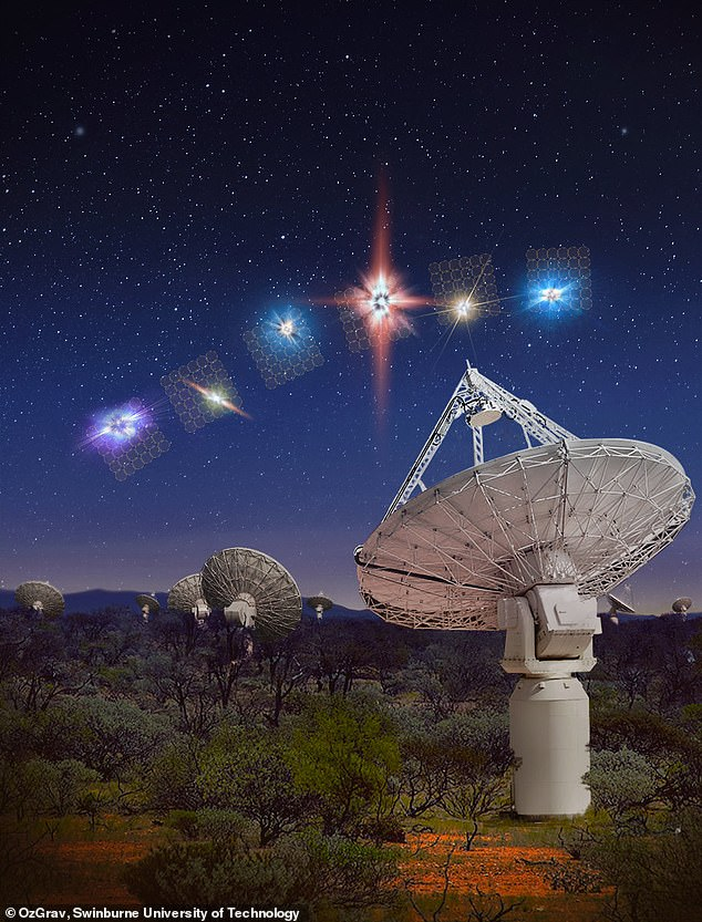 The dancing ghosts were discovered through the Evolutionary Map of the Universe (EMU) project, which uses the new ASKAP telescope to analyze radio sources in space