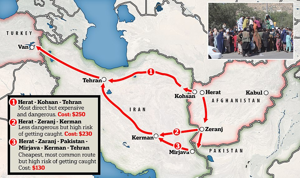 Thousands of Afghans are fleeing the country every day, smugglers have said, mostly on three routes all of which begin in Herat - a smuggling hub. The most direct, expensive, and dangerous route goes from there to Tehran via a crossing at Kohsan where migrants have to swim a deadly river, but stand the least chance of getting caught. A second route goes south to Zaranj before the crossing into Iran, to a safehouse in Kerman. From there, the migrants are taken to Tehran when the coast is clear of guards. The third and most-common route goes via Pakistan to Iran - it is the cheapest, but has the largest chance of capture