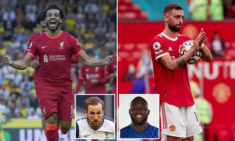 Top 10 Premier League highest scorers 2021/22
