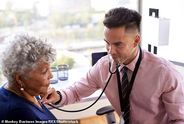 Before the crisis, 80 per cent of patients in England were seeing their GP in person but now, even the best performing area in the country only sees the rate reach 71 per cent (stock photo)