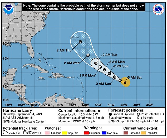 The coastal effects of the Hurricane Larry are expected to persist until the end of the week.