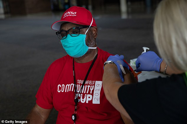 About 75 per cent of Americans have received at least one shot and 53 per cent are fully vaccinated