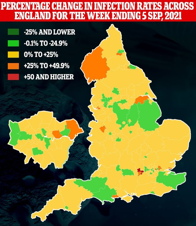 The percentage change in infections across England in the week ending September 5