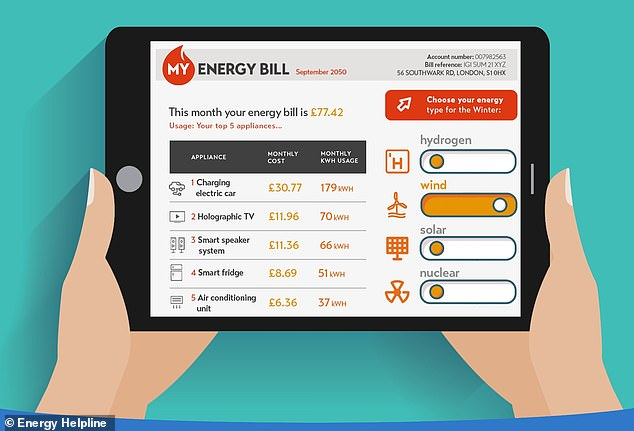 In the near future, consumers will be able to see how much energy they use