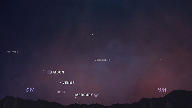 About 45 minutes after sunset, Venus will creep toward a crescent moon hanging in the northwestern region of the sky, where it will also join one of the brightest stars in the sky