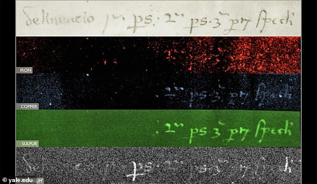An inscription (top) on the back of the map, possibly a bookbinder's note to collect the medieval volume with which it was originally bound, was overwritten in an apparent attempt to deceive.  The image below shows the presence of titanium in the ink, which strongly suggests it is of modern origin, while the previous three false color images highlight elements consistent with medieval iron gall ink.