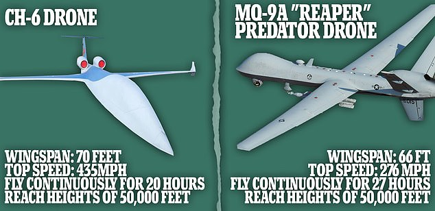 China's CH-6 drone is compared to the US's MQ-9A 'Reaper' drone, both in size and operational capability