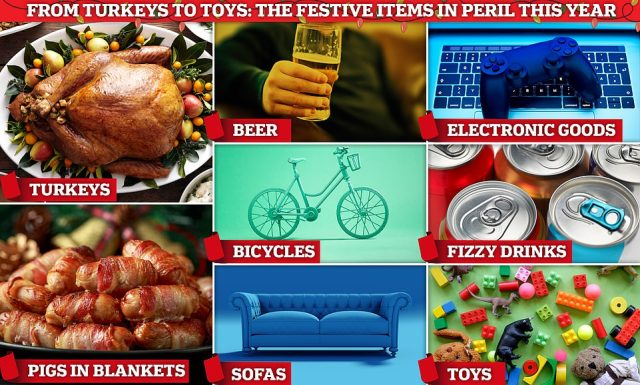Britons were warned that a 'nightmare' Christmas is looming as the growing list of items set to be in short-supply come December 25 stretched to include pigs in blankets. Turkeys, drinks, toys and furniture will also be hard to get