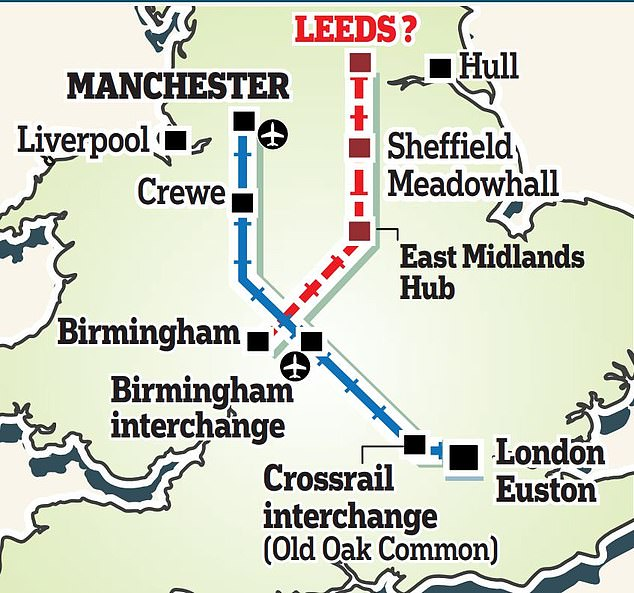 In an interview with the Financial Times, he signalled that a major rethink of the project between Birmingham and Leeds could be in order, with more focus on inter-connecting cities in the North and Midlands.
