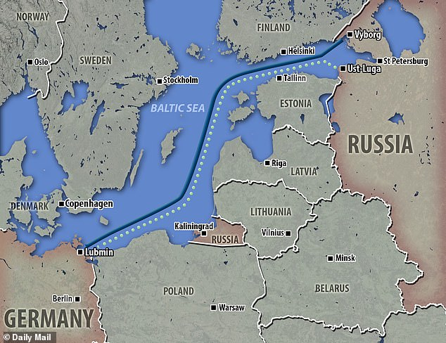 Map showing points of origin and destination of the Nord Stream pipe (solid line) and Nord Stream 2 pipeline (dotted line) between Russia and Germany