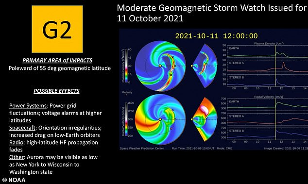 , Solar storm is due to hit Earth TODAY and could cause havoc for power grids, The Today News USA