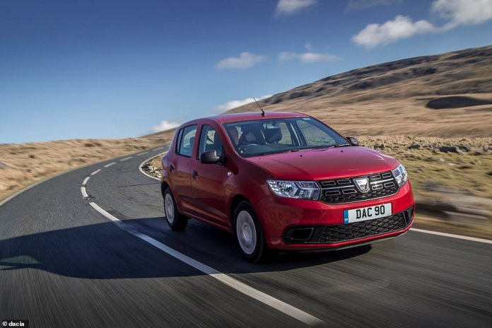 The average price paid for Dacia's outgoing Sandero Supermini - where stocks live - is £9,773, while the average selling price for used examples with 10,000 miles on the watch is £11,673 - a premium of 19.4%