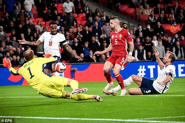 , Gareth Southgate's England headaches with Harry Kane and Raheem Sterling struggling, The Today News USA