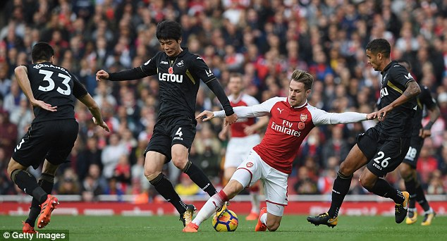 Ramsey has made the highest amount of appearances for Arsenal out of the current squad