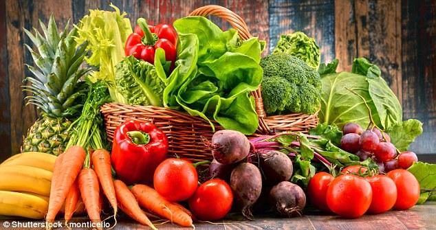 Image result for vegetables images