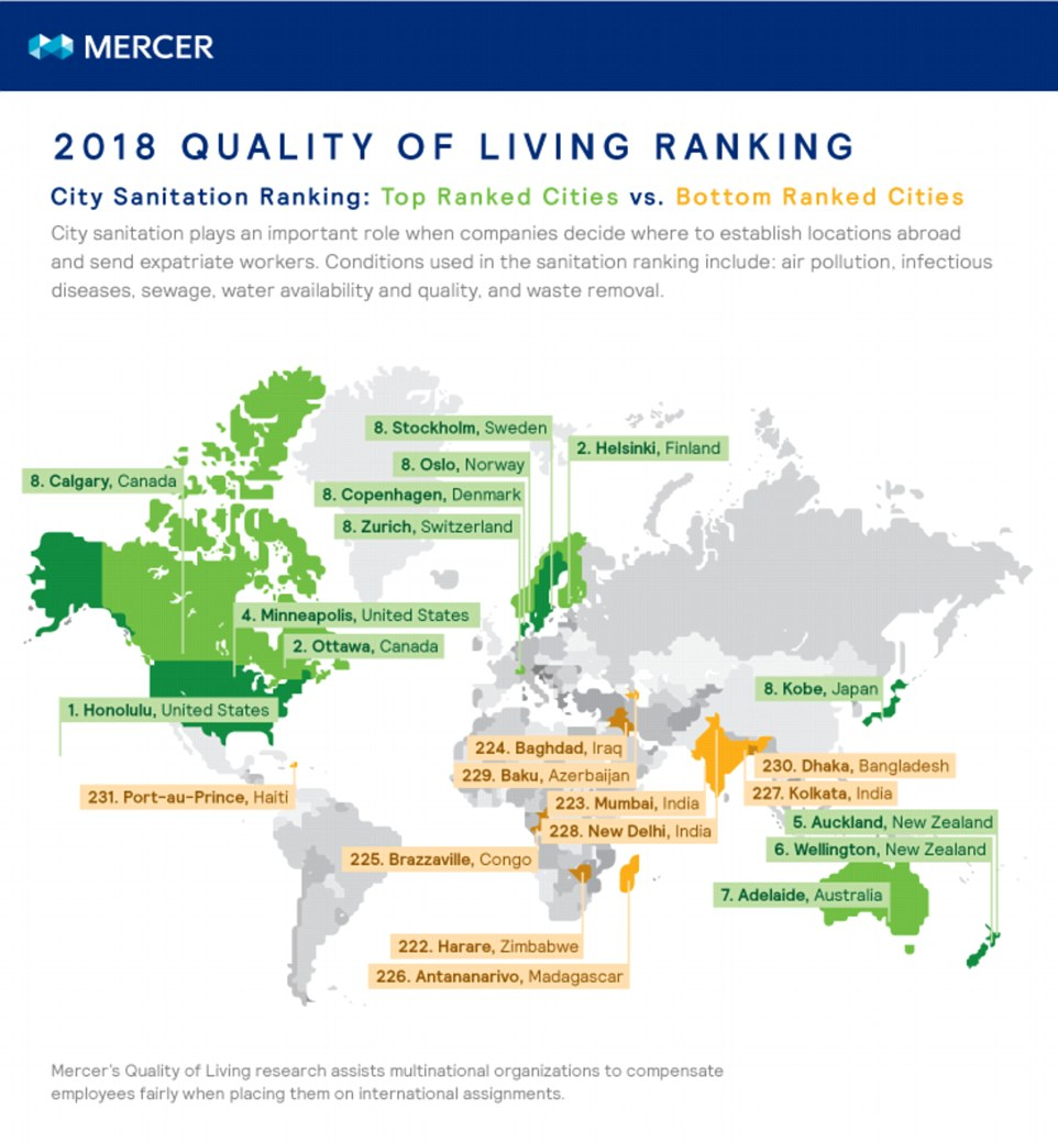 Vienna named as city offering the best quality of life in