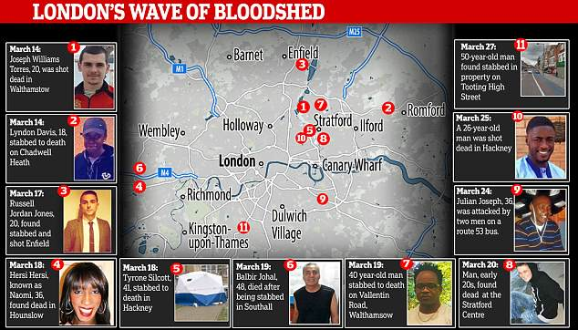 The 50-year-old is the 11th person murdered in London in the space of just 13 days. This graphic shows the full extent of the crimes across the city