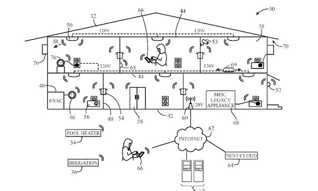 Google and Amazon patent creepy Big Brother-style systems