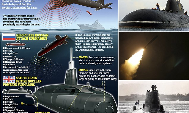 Royal Navy Submarine Hunted By Russia In Cat And Mouse Pursuit Daily Mail Online