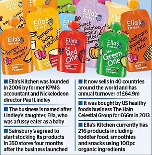 ellas kitchen baby food rug under table m s ditches own brand in favor of ella this is had sales 64 9million last year