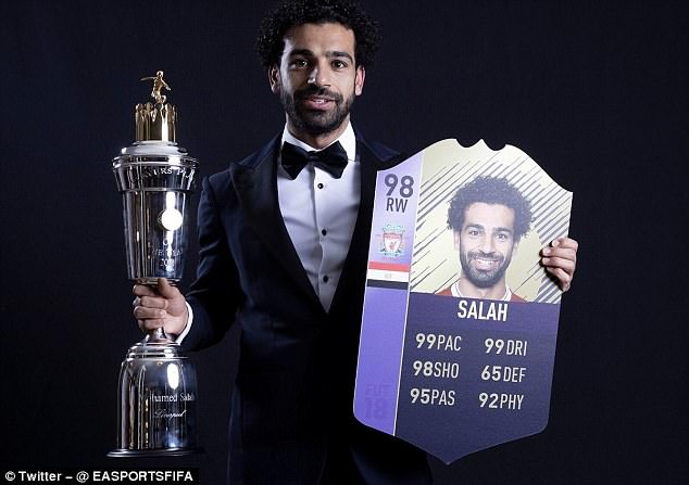 Salah POTY Card Is The Fastest And Second Highest Overall