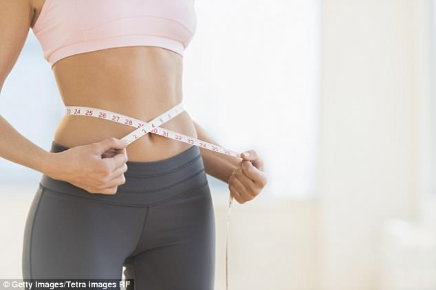 Fasting once a week may help you drop unwanted kilos and maintain a healthier weight (stock image)
