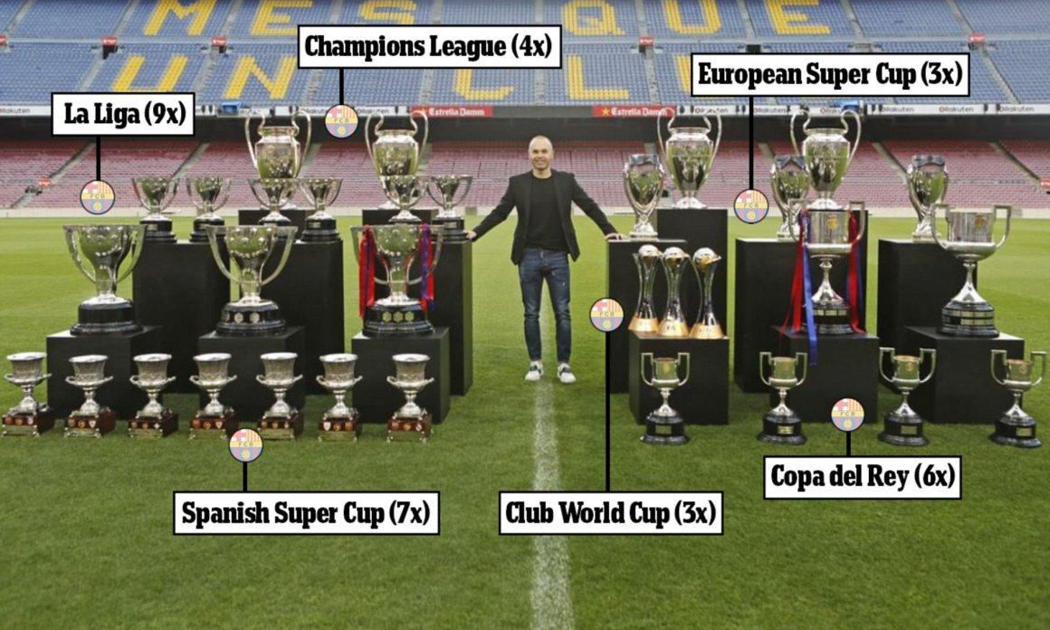 Andres Iniesta poses alongside his 32 club career trophies on Nou ...