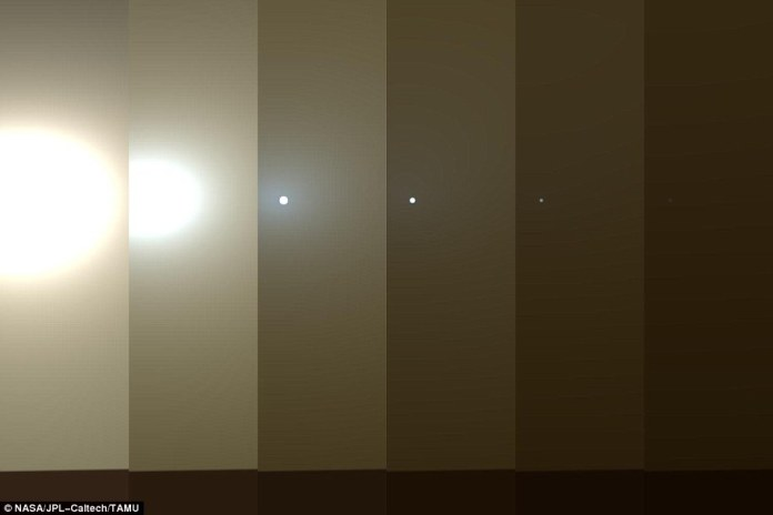 This series of images shows simulated views of a darkening Martian sky blotting out the Sun from NASA's Opportunity rover's point of view, with the right side simulating Opportunity's current view in the global dust storm (June 2018). The left starts with a blindingly bright mid-afternoon sky, with the sun appearing bigger because of brightness. The right shows the Sun so obscured by dust it looks like a pinprick. Each frame corresponds to a tau value, or measure of opacity: 1, 3, 5, 7, 9, 11.
