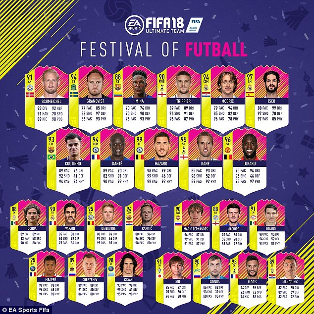 EA Sports have released their Team of the World Cup with insane FIFA 18 Ultimate Team cards