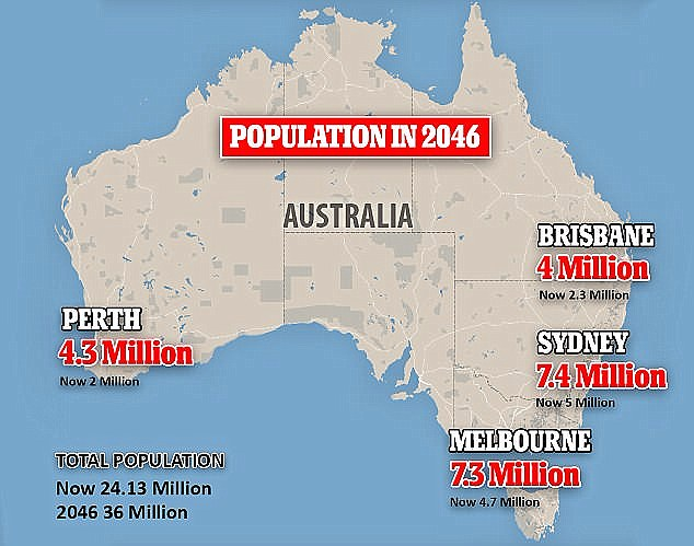 The news comes after it was revealed Australia's population will rise to 36 million in 2046