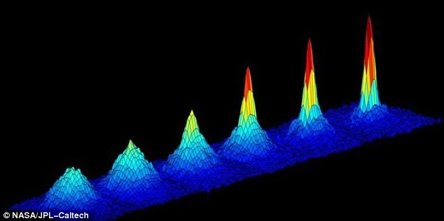 This graphs show the density of a cloud of atoms as it is cooled to lower and lower temperatures.  The emergence of a sharp peak in the later graphs confirms the formation of a Bose-Einstein condensate - a fifth state of matter - occurring here at a temperature of 130 nanoKelvin