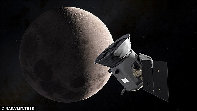 The Transiting Exoplanet Survey Satellite (TESS) started science operations on July 25 with a series of images to tests its ability to observe a broad region of the sky over a prolonged time