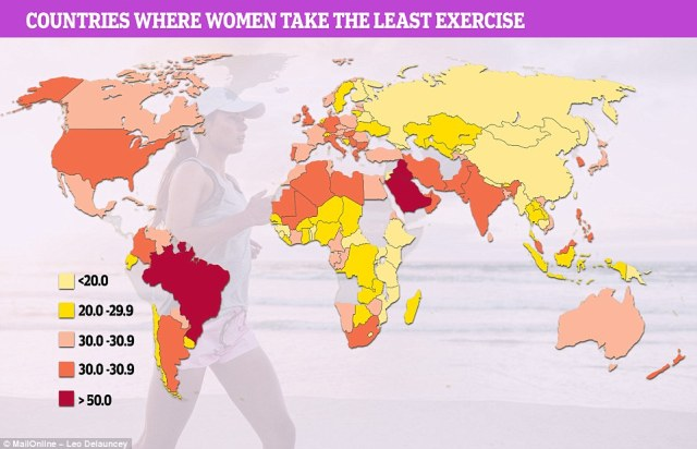 Globally, 32 per cent of women and 23 per cent of men fail to hit the activity target, according to the major report by the WHO, published in the Lancet medical journal (graph shows the results for women)