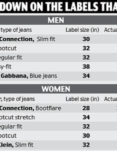 Jeans size graphic also clothes shops that take inches off your waistline daily mail online rh dailymail