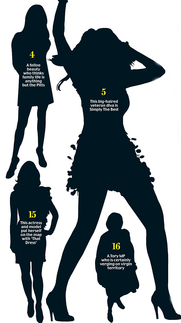 Silhouettes Famous faces but can you recognise these