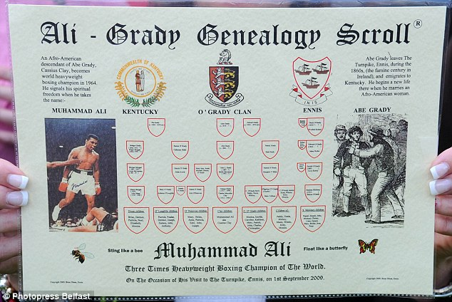 The family tree of Muhammad Ali